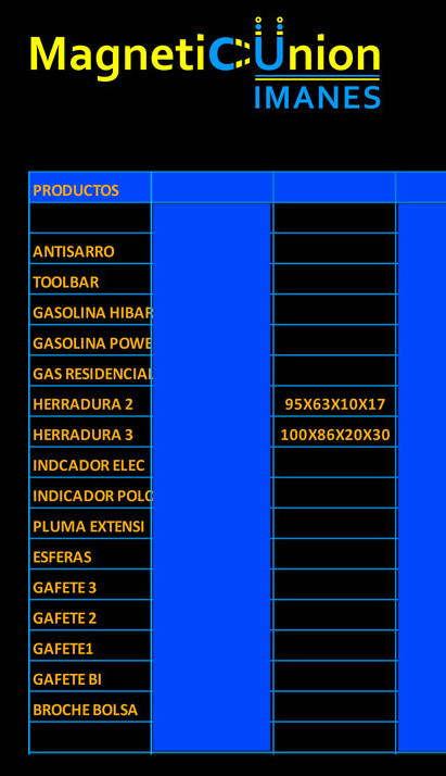 Ahorrador de gasolina , porta herramienta, sistema antisarro entre otros